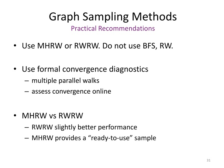 Graph Sampling Methods