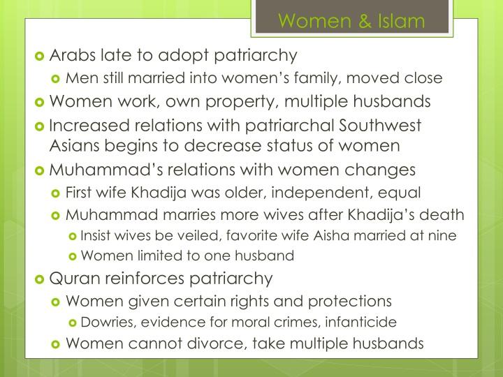 Women & Islam