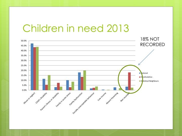 Children in need 2013
