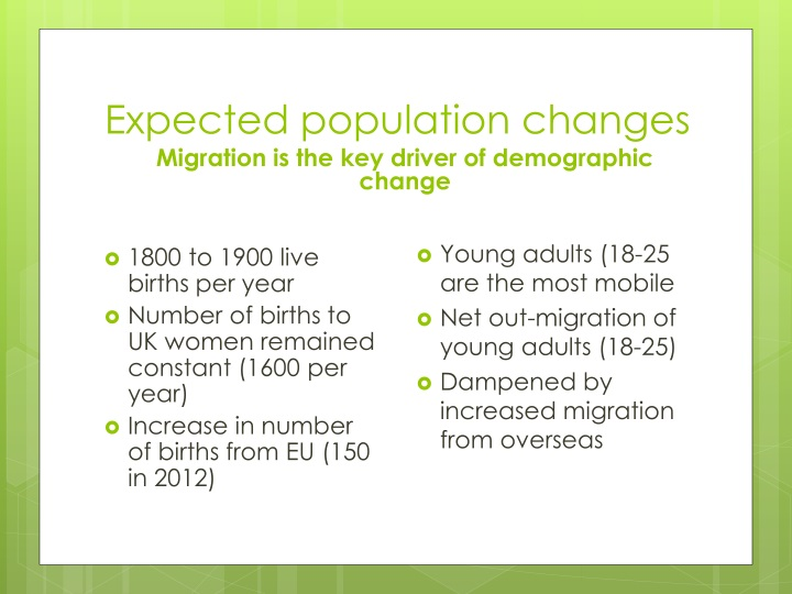 Expected population changes