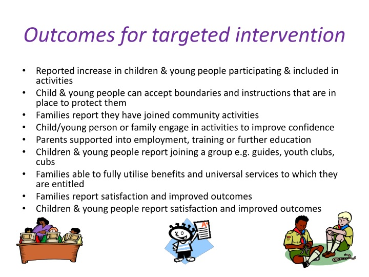 Outcomes for targeted intervention
