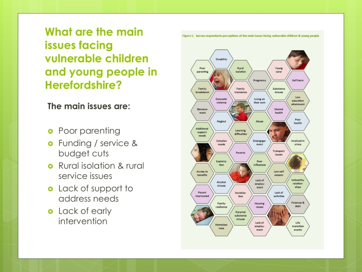 What are the main issues facing vulnerable children and young people in Herefordshire?