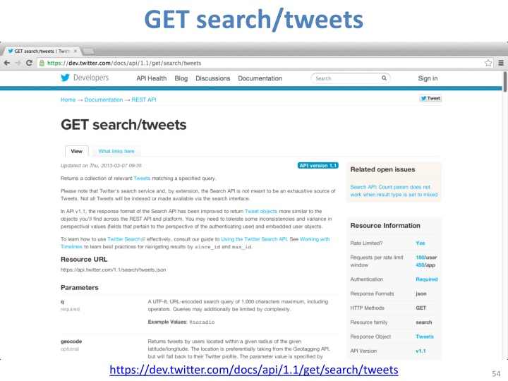 GET search/tweets