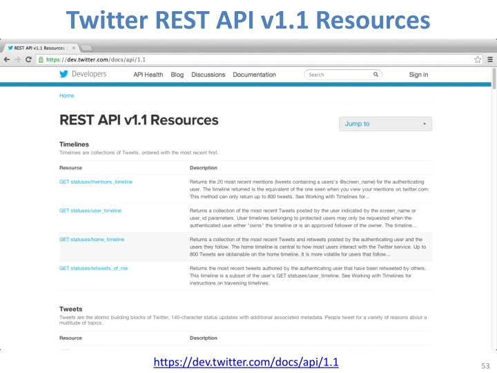 Twitter REST API v1.1 Resources