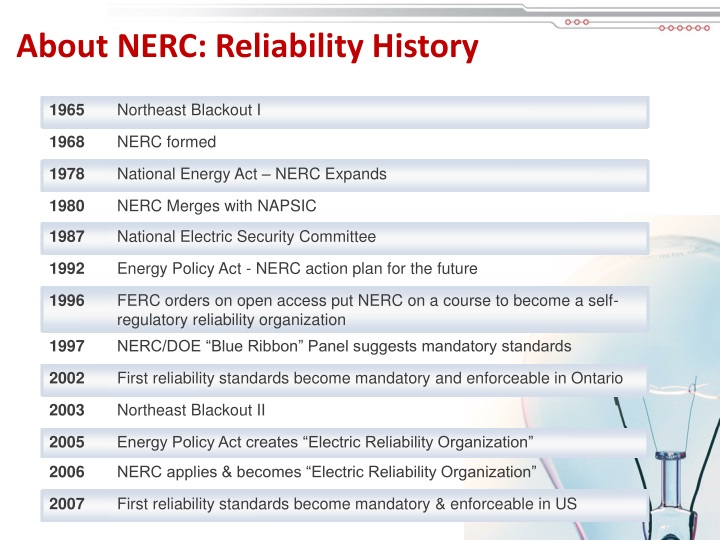About NERC: Reliability History