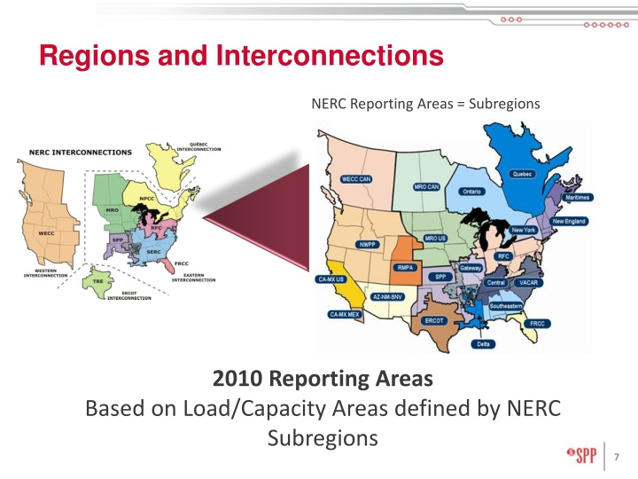 Regions and Interconnections
