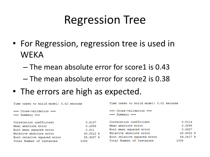 Regression Tree
