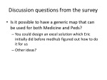 discussion questions from the survey