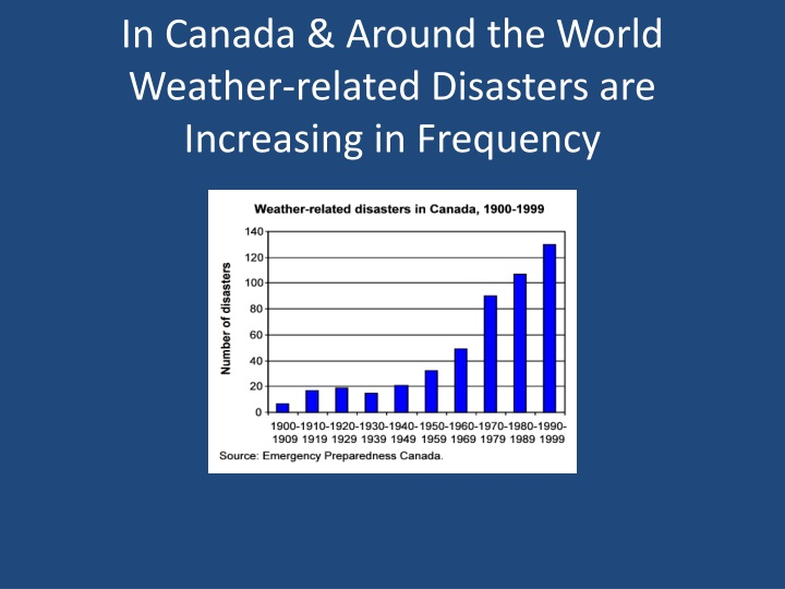 In Canada & Around the World Weather-related Disasters are Increasing in Frequency