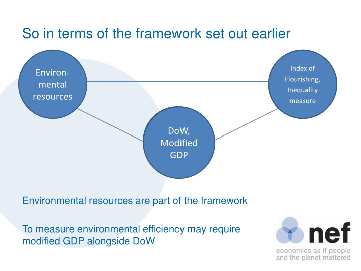So in terms of the framework set out earlier