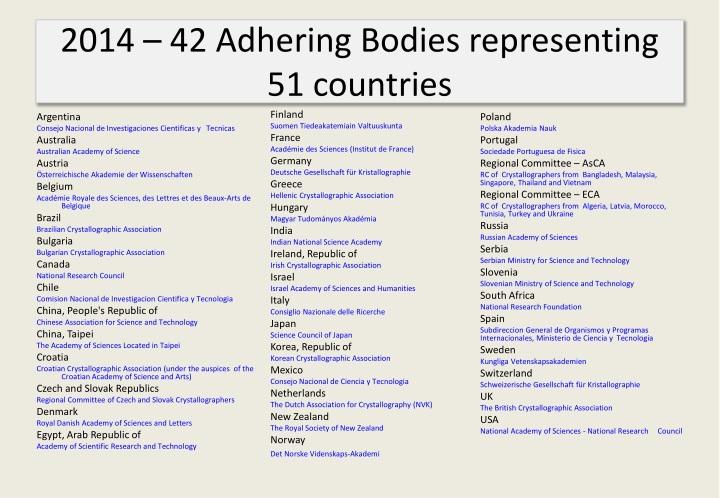2014 – 42 Adhering Bodies representing