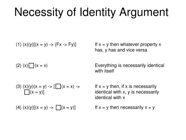 Necessity of Identity Argument