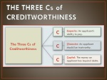 the three cs of creditworthiness