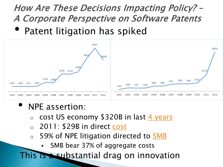 How Are These Decisions Impacting Policy? – A Corporate Perspective on Software Patents