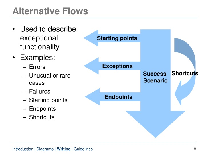 Alternative Flows