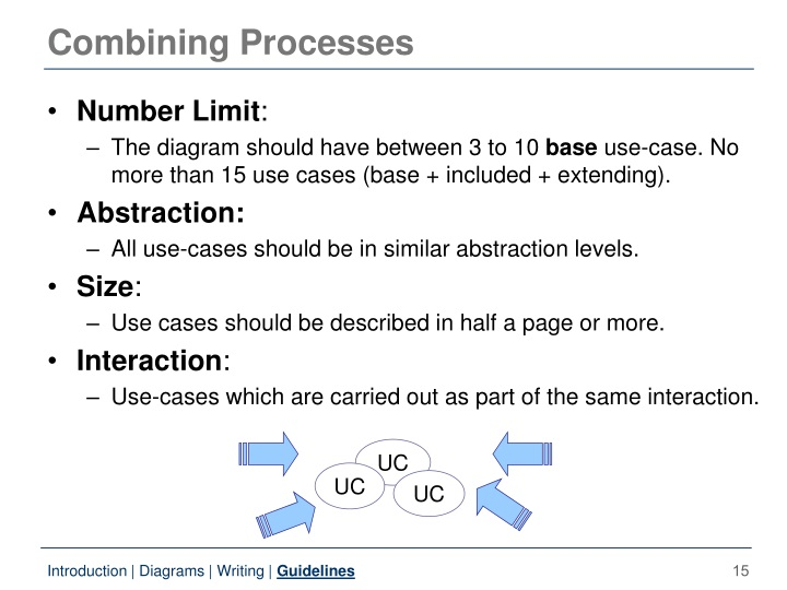 Combining Processes