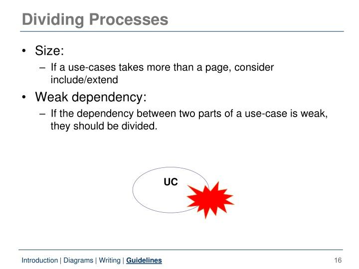 Dividing Processes