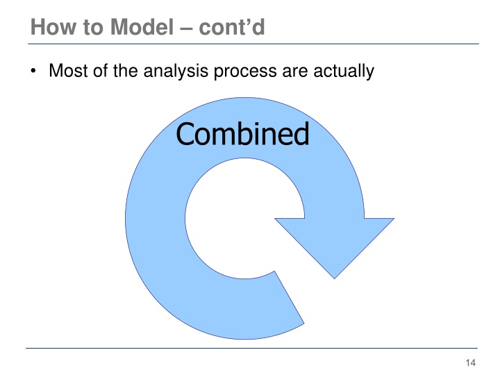 How to Model – cont'd