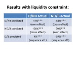 results with liquidity constraint