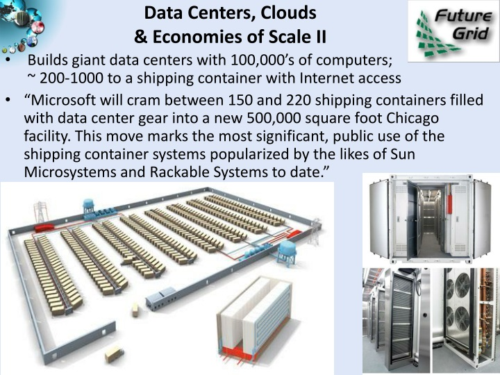 Data Centers, Clouds