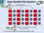 data parallel file system