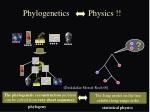 phylogenetics physics