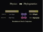 physics phylogenetics