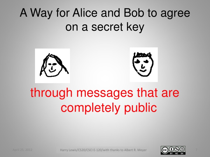 A Way for Alice and Bob to agree on a secret key