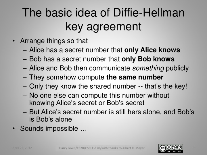 The basic idea of Diffie-Hellman key agreement