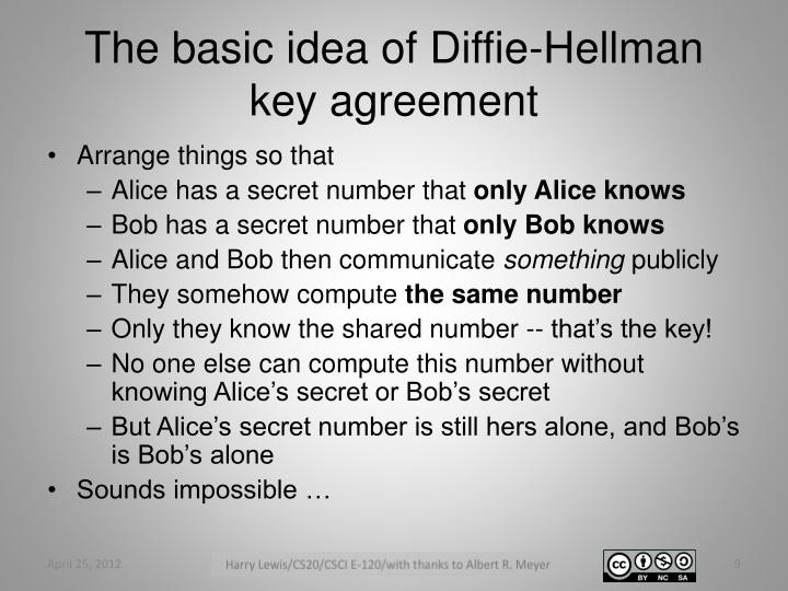 The basic idea of Diffie-Hellman key agreement