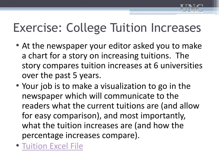 Exercise: College Tuition Increases