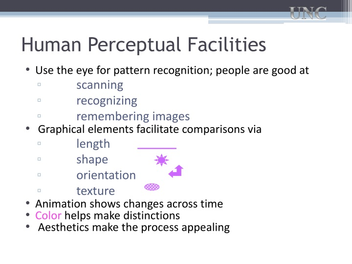 Human Perceptual Facilities