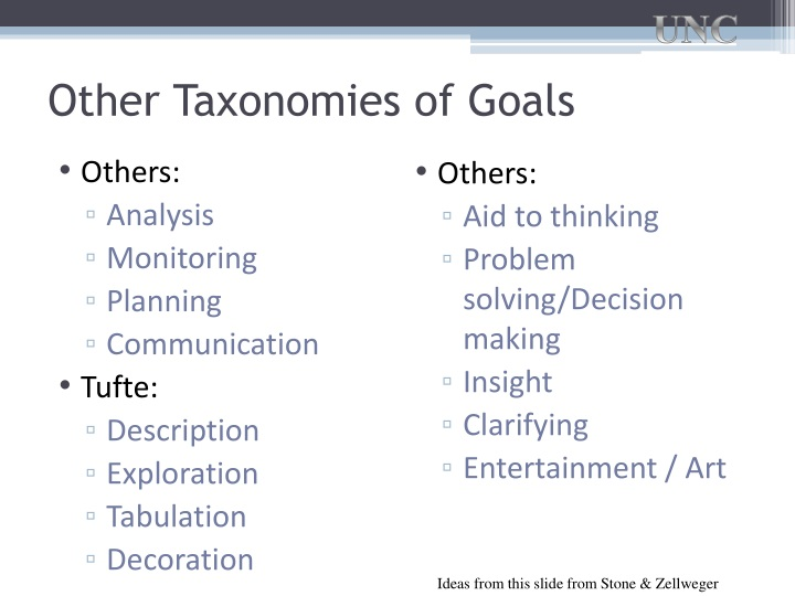 Other Taxonomies of Goals