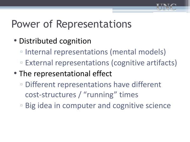 Power of Representations