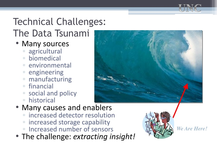 Technical Challenges: