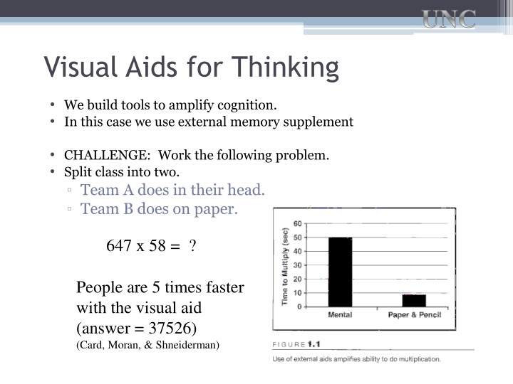 Visual Aids for Thinking