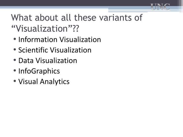 "What about all these variants of ""Visualization""??"