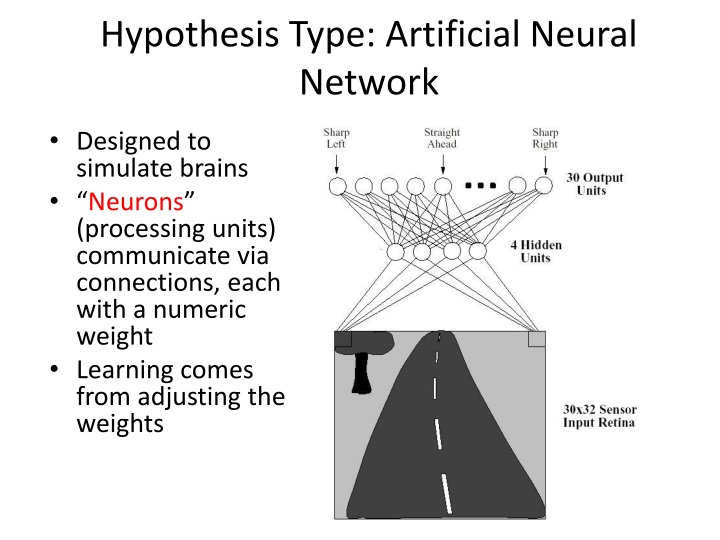 Hypothesis Type: Artificial Neural Network