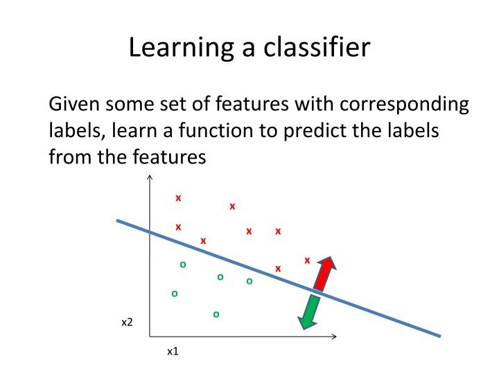 Learning a classifier