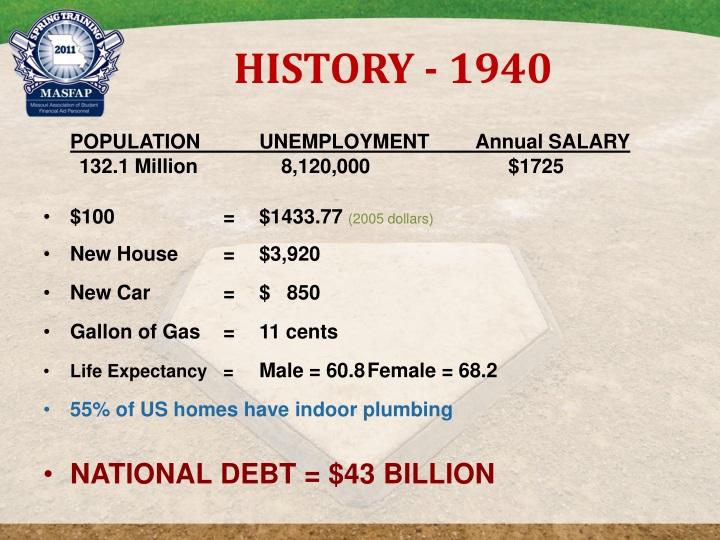 HISTORY - 1940