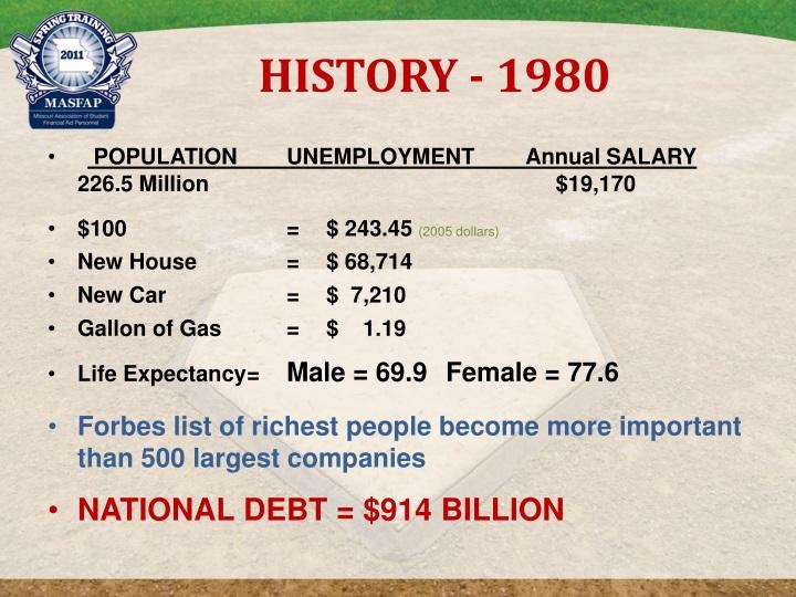 HISTORY - 1980