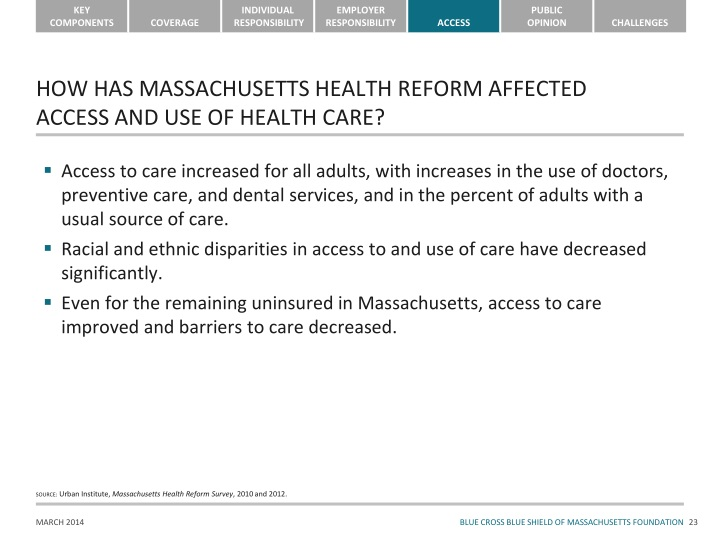 HOW HAS MASSACHUSETTS HEALTH REFORM AFFECTED