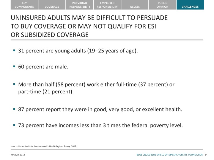 UNINSURED ADULTS MAY BE DIFFICULT TO PERSUADE