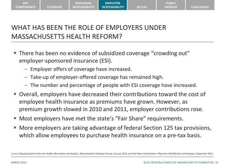 WHAT HAS BEEN THE ROLE OF EMPLOYERS UNDER MASSACHUSETTS HEALTH REFORM?