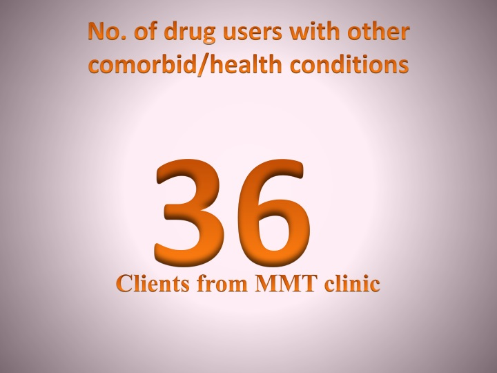 No. of drug users with other comorbid/health conditions