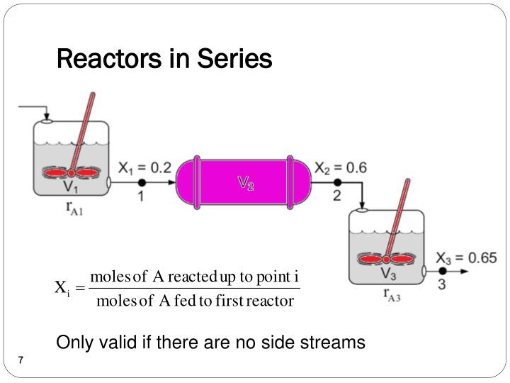 Reactors in Series