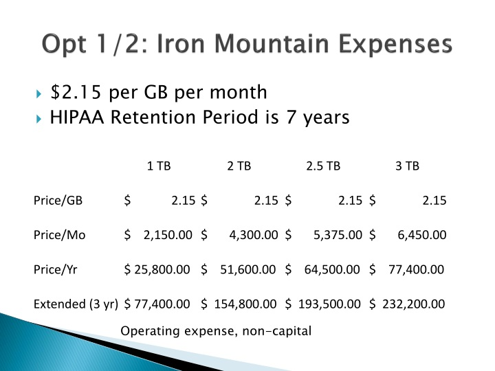 Opt 1/2: Iron Mountain Expenses
