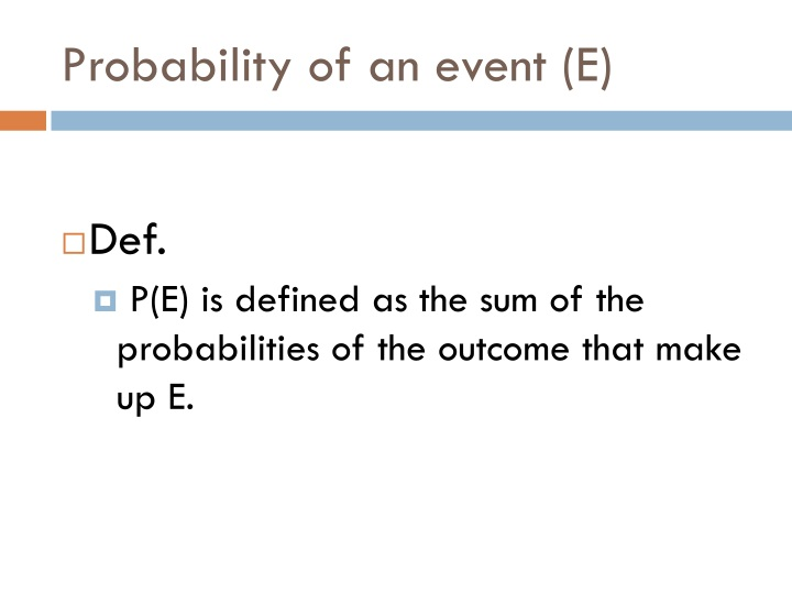 Probability of an event (E)