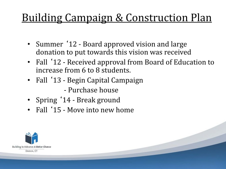 Building Campaign & Construction Plan