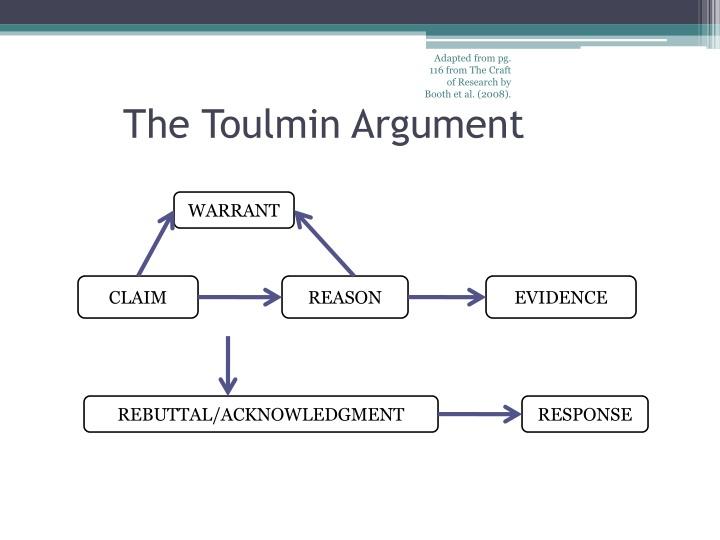 The Toulmin Argument